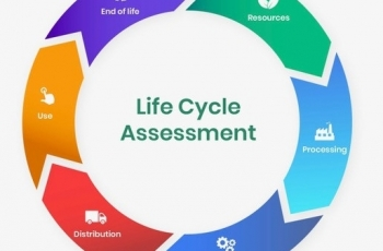 Newster's technology Life Cycle Assessment (LCA)